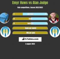Emyr Huws vs Alan Judge h2h player stats