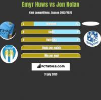Emyr Huws vs Jon Nolan h2h player stats