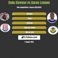 Enda Stevens vs Aaron Lennon h2h player stats