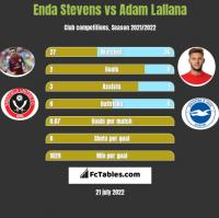 Enda Stevens vs Adam Lallana h2h player stats