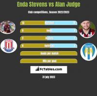 Enda Stevens vs Alan Judge h2h player stats