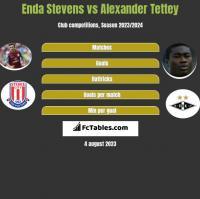 Enda Stevens vs Alexander Tettey h2h player stats