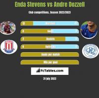 Enda Stevens vs Andre Dozzell h2h player stats