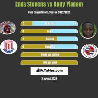 Enda Stevens vs Andy Yiadom h2h player stats