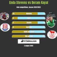 Enda Stevens vs Beram Kayal h2h player stats