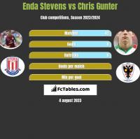 Enda Stevens vs Chris Gunter h2h player stats