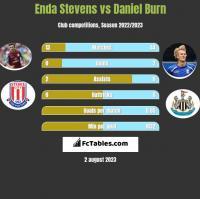 Enda Stevens vs Daniel Burn h2h player stats