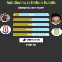 Enda Stevens vs Emiliano Buendia h2h player stats