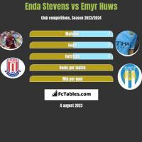 Enda Stevens vs Emyr Huws h2h player stats