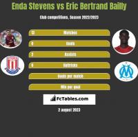 Enda Stevens vs Eric Bertrand Bailly h2h player stats