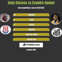 Enda Stevens vs Evandro Goebel h2h player stats