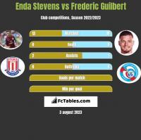 Enda Stevens vs Frederic Guilbert h2h player stats