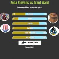 Enda Stevens vs Grant Ward h2h player stats