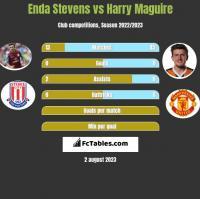 Enda Stevens vs Harry Maguire h2h player stats