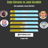 Enda Stevens vs Jack Grealish h2h player stats