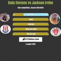 Enda Stevens vs Jackson Irvine h2h player stats