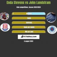 Enda Stevens vs John Lundstram h2h player stats