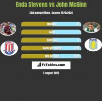 Enda Stevens vs John McGinn h2h player stats