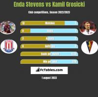 Enda Stevens vs Kamil Grosicki h2h player stats