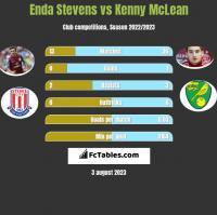 Enda Stevens vs Kenny McLean h2h player stats