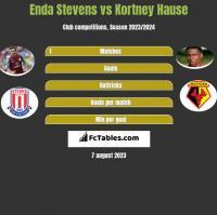 Enda Stevens vs Kortney Hause h2h player stats