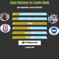 Enda Stevens vs Lewis Dunk h2h player stats