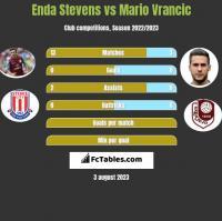 Enda Stevens vs Mario Vrancic h2h player stats