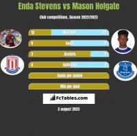 Enda Stevens vs Mason Holgate h2h player stats