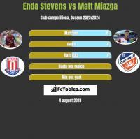 Enda Stevens vs Matt Miazga h2h player stats
