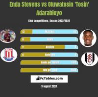 Enda Stevens vs Oluwatosin 'Tosin' Adarabioyo h2h player stats