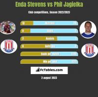 Enda Stevens vs Phil Jagielka h2h player stats