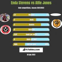 Enda Stevens vs Alfie Jones h2h player stats