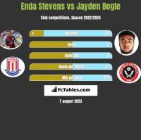 Enda Stevens vs Jayden Bogle h2h player stats