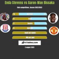 Enda Stevens vs Aaron-Wan Bissaka h2h player stats