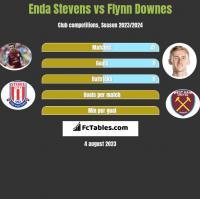 Enda Stevens vs Flynn Downes h2h player stats