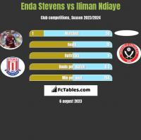 Enda Stevens vs Iliman Ndiaye h2h player stats