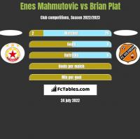 Enes Mahmutovic vs Brian Plat h2h player stats