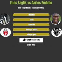 Enes Saglik vs Carlos Embalo h2h player stats