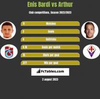 Enis Bardi vs Arthur h2h player stats