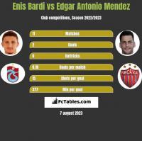 Enis Bardi vs Edgar Antonio Mendez h2h player stats