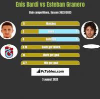 Enis Bardi vs Esteban Granero h2h player stats