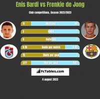 Enis Bardi vs Frenkie de Jong h2h player stats