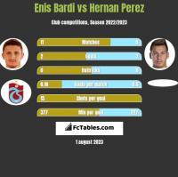 Enis Bardi vs Hernan Perez h2h player stats