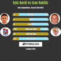 Enis Bardi vs Ivan Rakitic h2h player stats