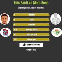 Enis Bardi vs Marc Roca h2h player stats