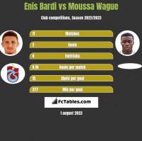 Enis Bardi vs Moussa Wague h2h player stats
