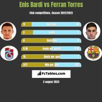 Enis Bardi vs Ferran Torres h2h player stats