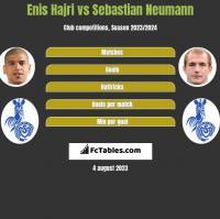 Enis Hajri vs Sebastian Neumann h2h player stats