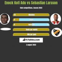 Enock Kofi Adu vs Sebastian Larsson h2h player stats