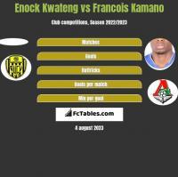 Enock Kwateng vs Francois Kamano h2h player stats